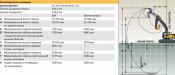 E300 LC характеристики